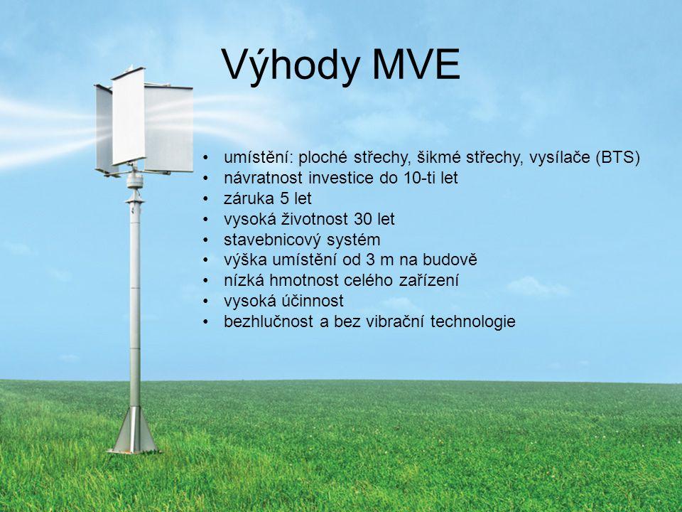 Výhody MVE umístění: ploché střechy, šikmé střechy, vysílače (BTS)