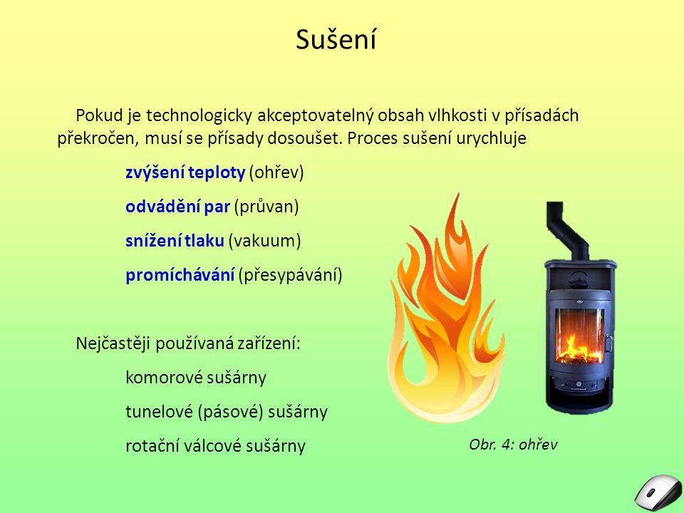 Sušení Pokud je technologicky akceptovatelný obsah vlhkosti v přísadách překročen, musí se přísady dosoušet. Proces sušení urychluje.
