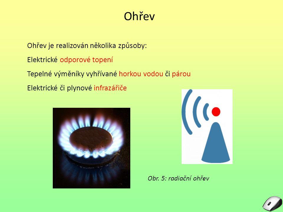 Ohřev Ohřev je realizován několika způsoby: Elektrické odporové topení