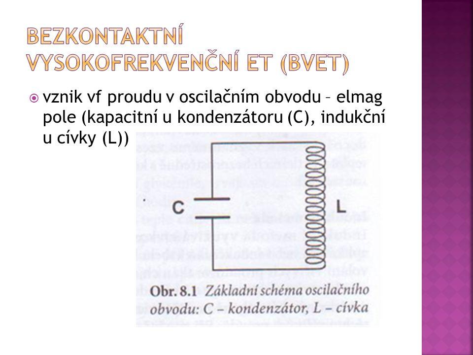 Bezkontaktní vysokofrekvenční ET (BVET)