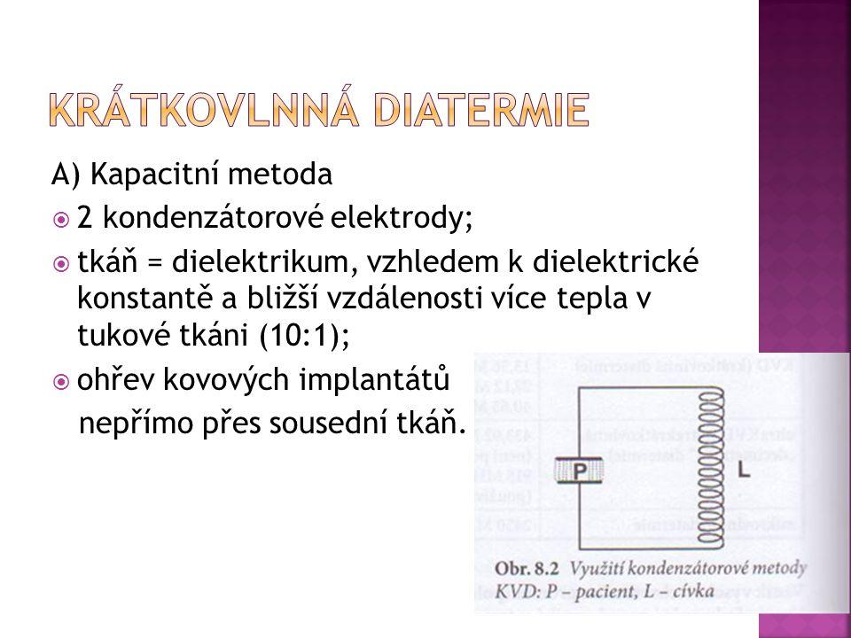 Krátkovlnná diatermie