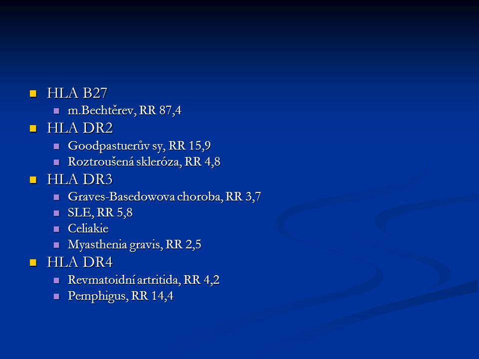 HLA B27 HLA DR2 HLA DR3 HLA DR4 m.Bechtěrev, RR 87,4