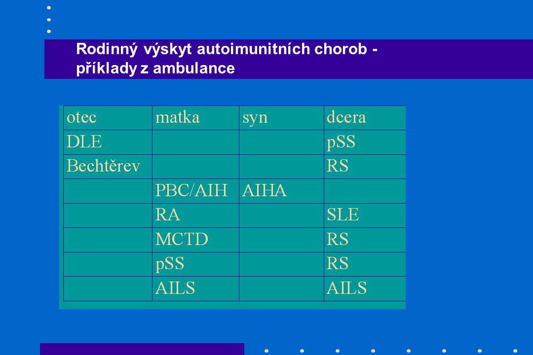 Rodinný výskyt autoimunitních chorob - příklady z ambulance