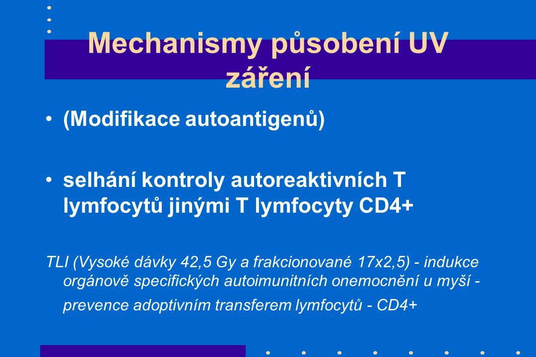 Mechanismy působení UV záření