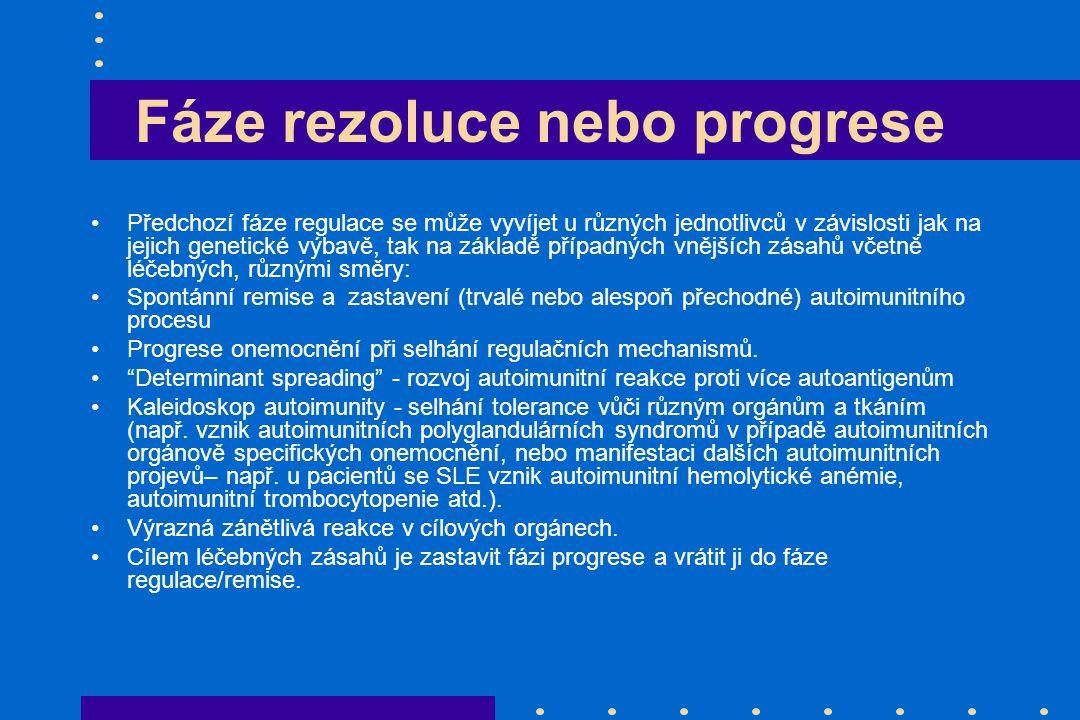 Fáze rezoluce nebo progrese