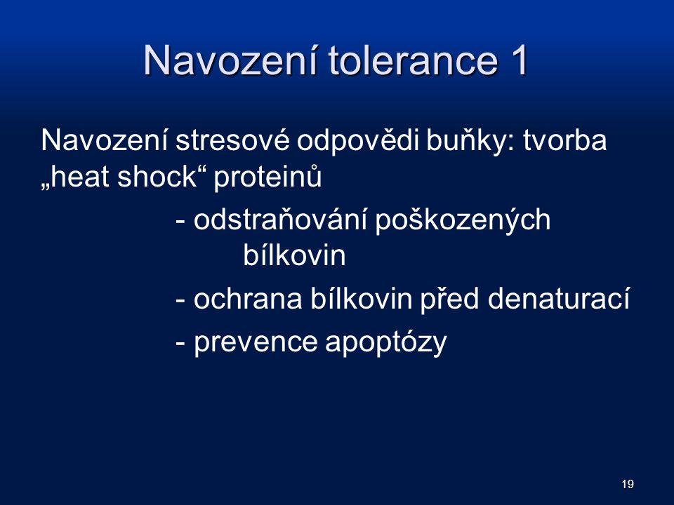 Navození tolerance 1