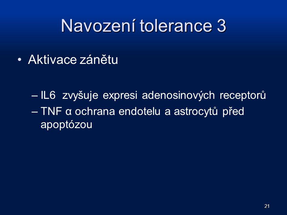 Navození tolerance 3 Aktivace zánětu