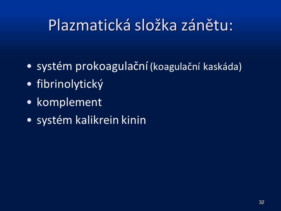 Plazmatická složka zánětu: