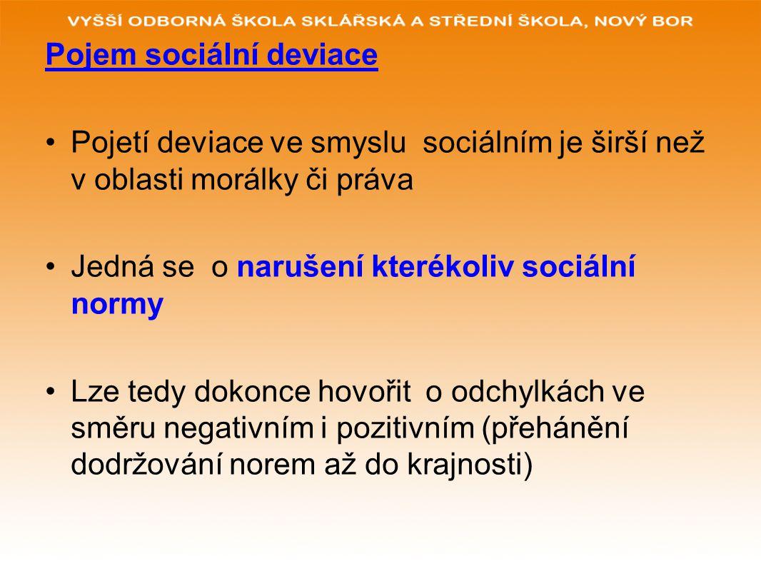 Pojem sociální deviace