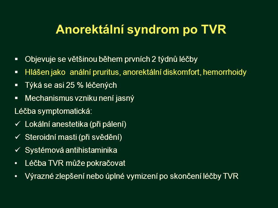 Anorektální syndrom po TVR