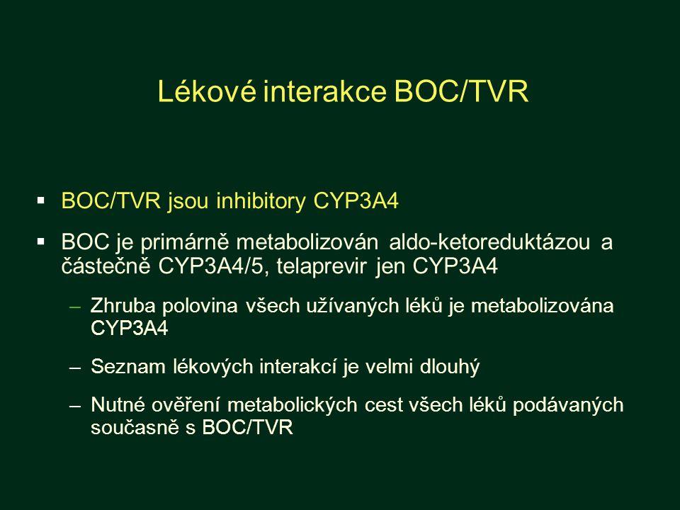 Lékové interakce BOC/TVR