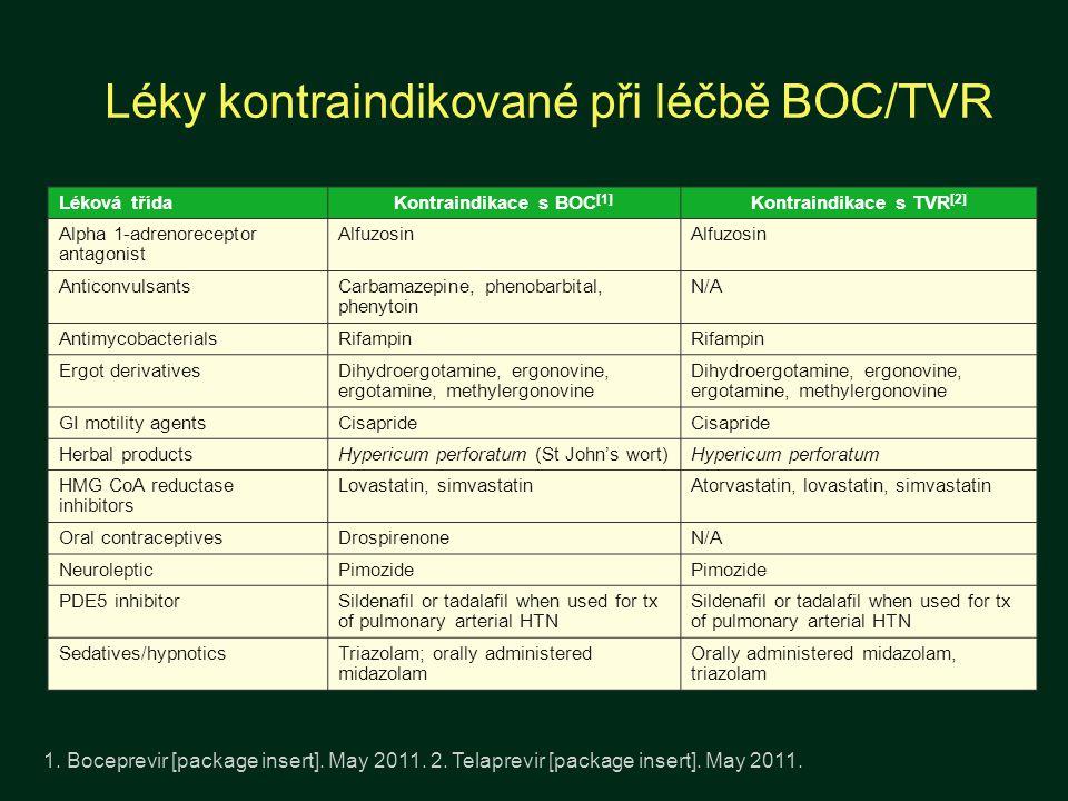 Léky kontraindikované při léčbě BOC/TVR