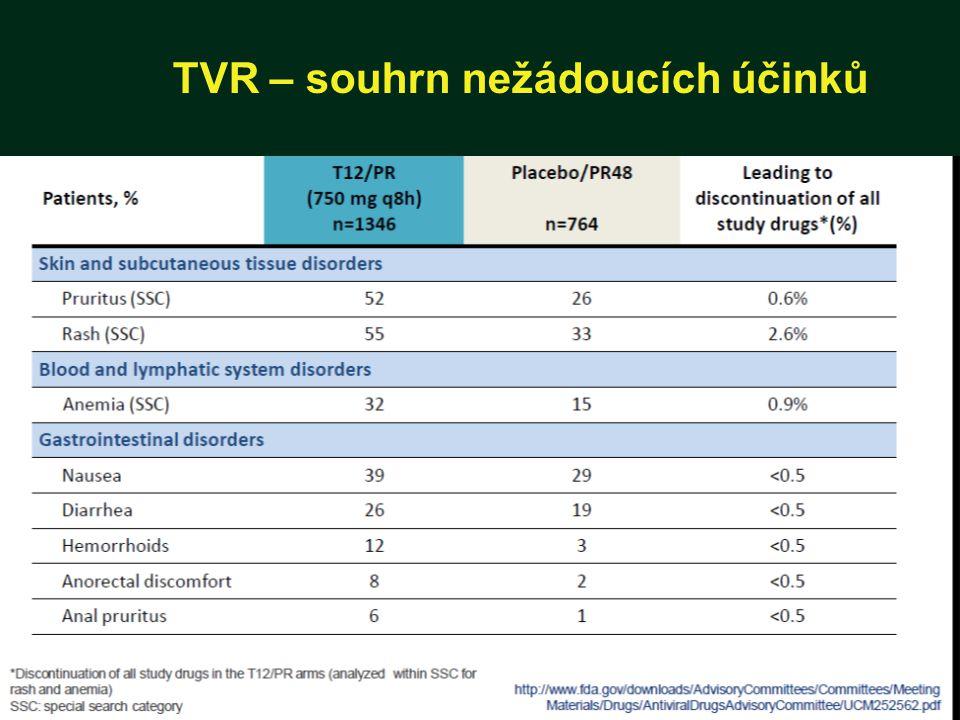 TVR – souhrn nežádoucích účinků