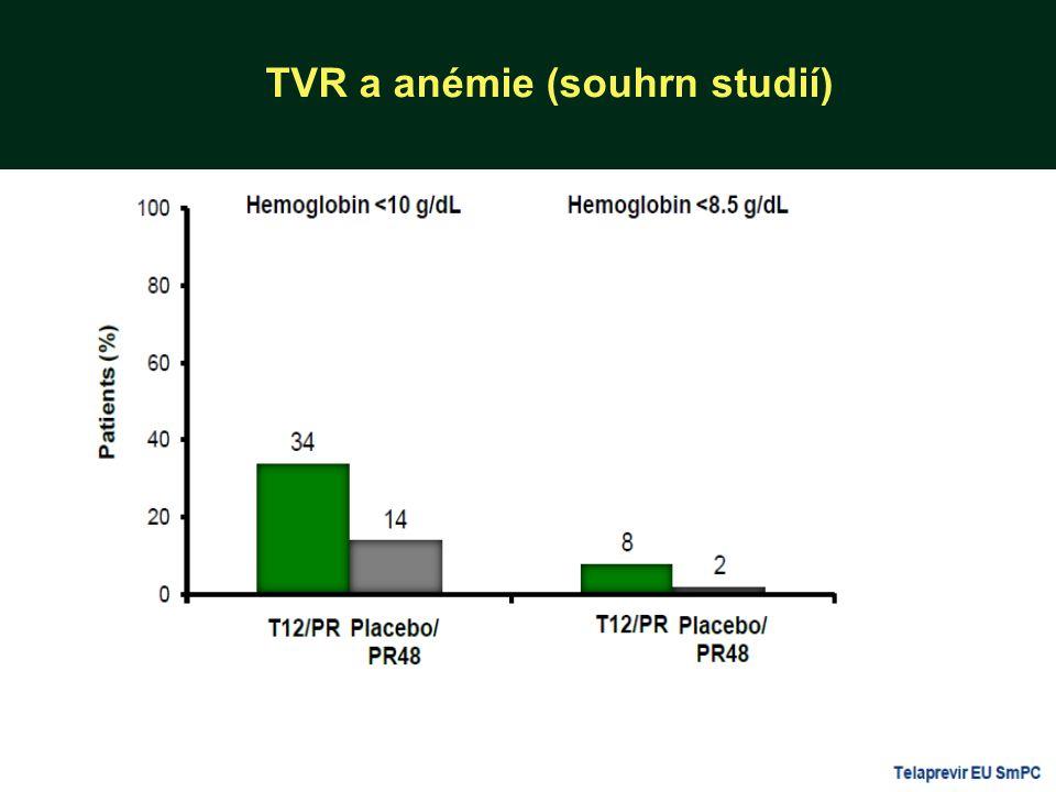 TVR a anémie (souhrn studií)
