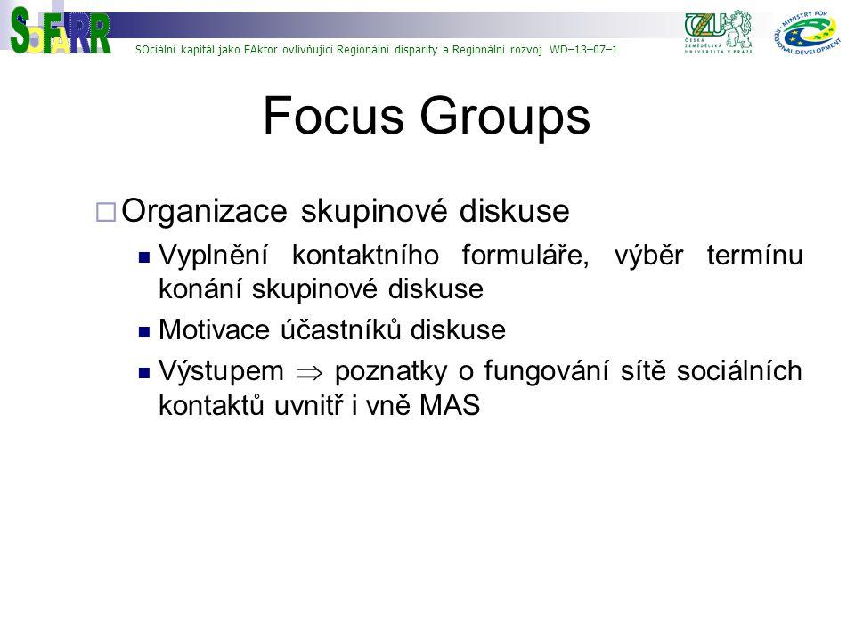 Focus Groups O A R S F Organizace skupinové diskuse