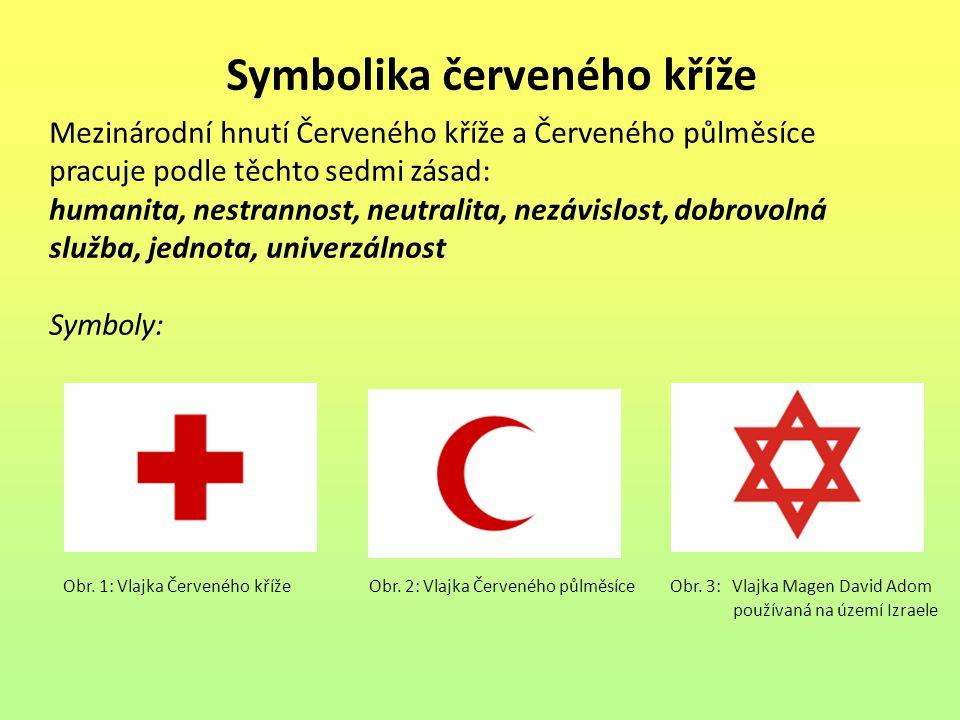 Symbolika červeného kříže