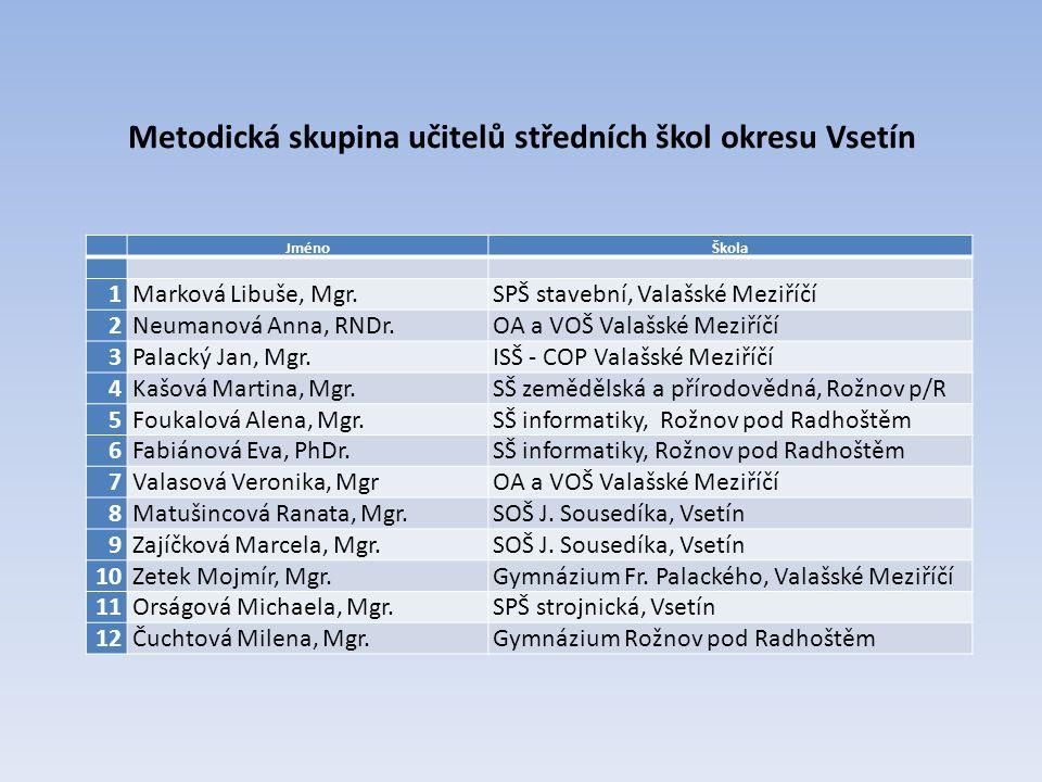 Metodická skupina učitelů středních škol okresu Vsetín