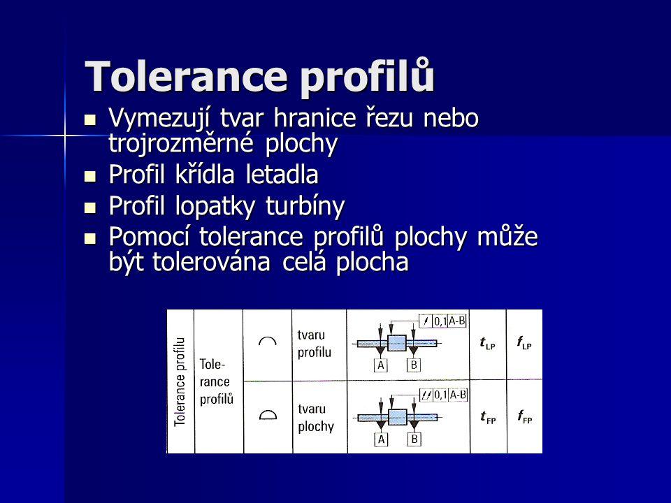 Tolerance profilů Vymezují tvar hranice řezu nebo trojrozměrné plochy