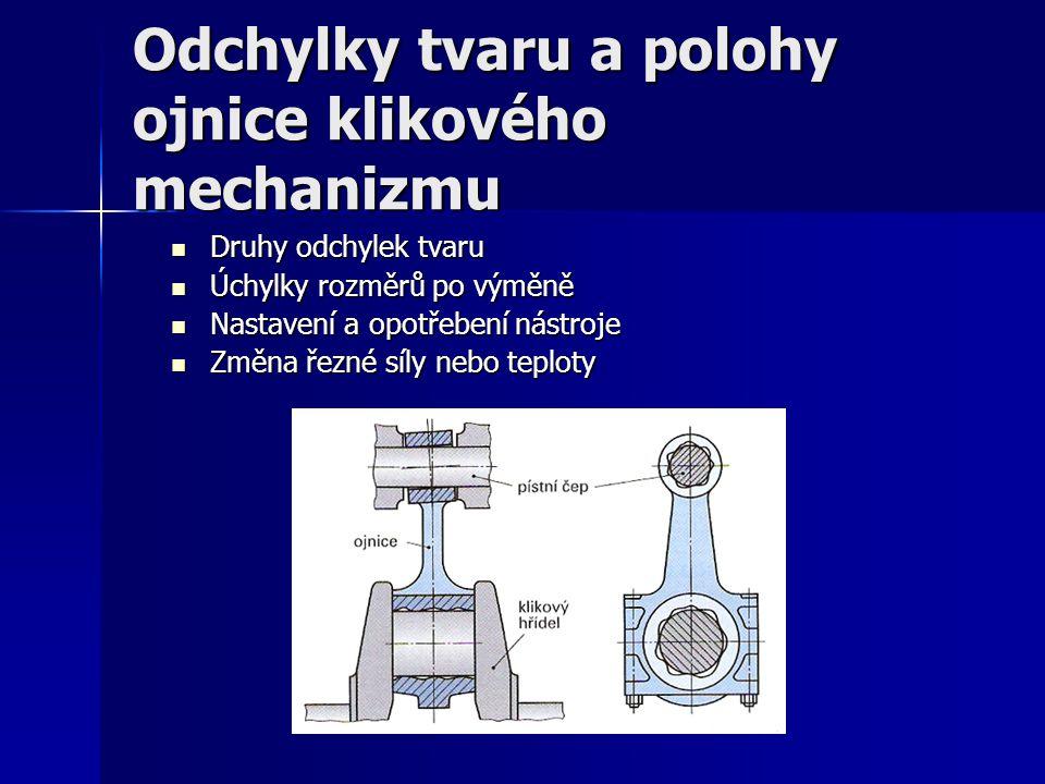 Odchylky tvaru a polohy ojnice klikového mechanizmu