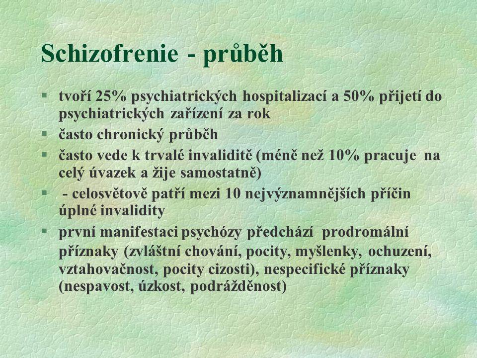 Schizofrenie - průběh tvoří 25% psychiatrických hospitalizací a 50% přijetí do psychiatrických zařízení za rok.