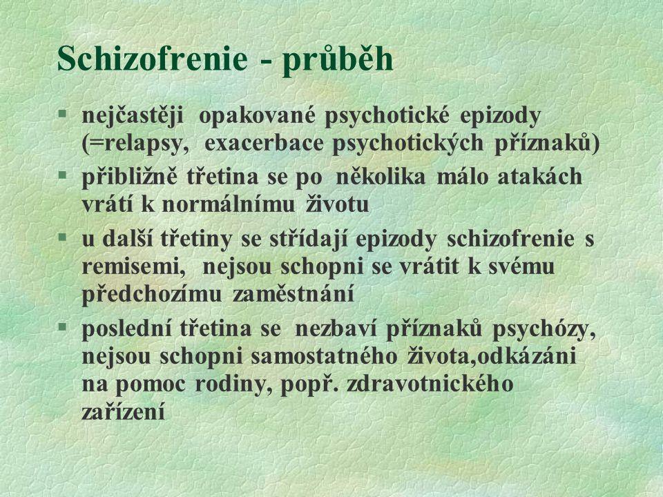 Schizofrenie - průběh nejčastěji opakované psychotické epizody (=relapsy, exacerbace psychotických příznaků)