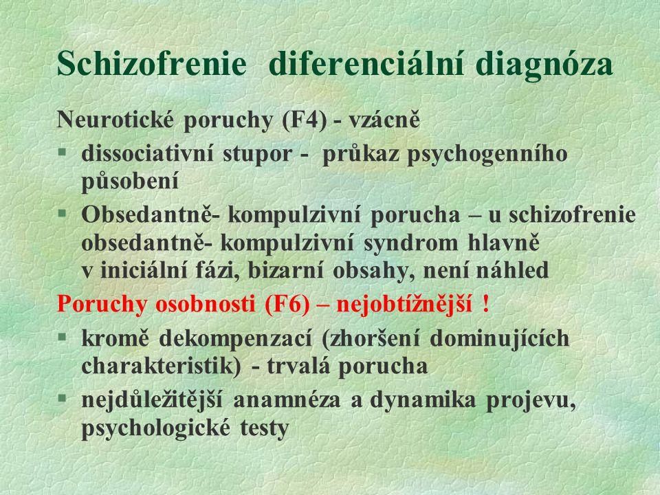 Schizofrenie diferenciální diagnóza
