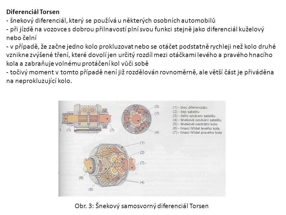 Diferenciál Torsen - šnekový diferenciál, který se používá u některých osobních automobilů.