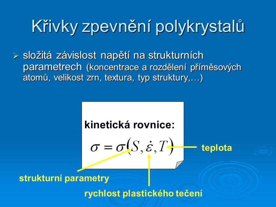 Křivky zpevnění polykrystalů