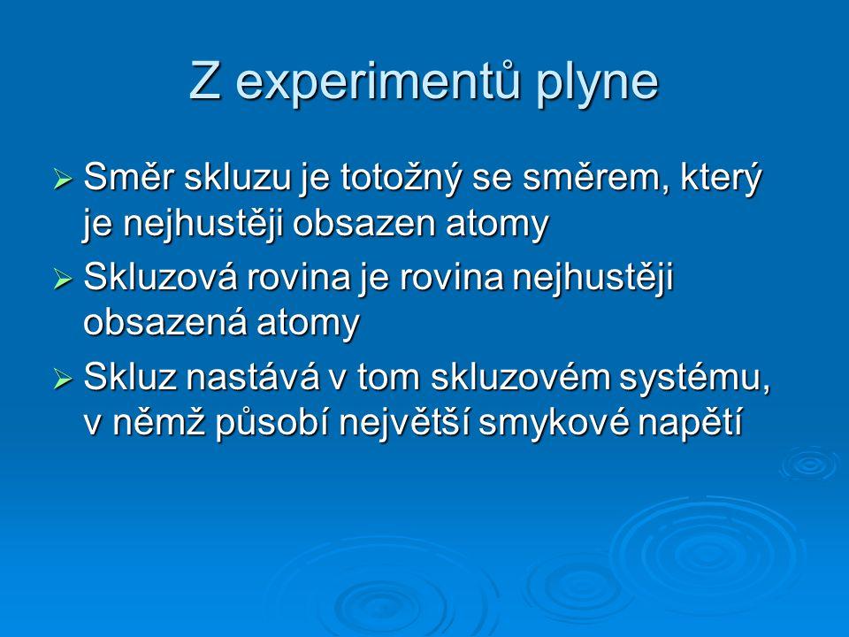 Z experimentů plyne Směr skluzu je totožný se směrem, který je nejhustěji obsazen atomy. Skluzová rovina je rovina nejhustěji obsazená atomy.