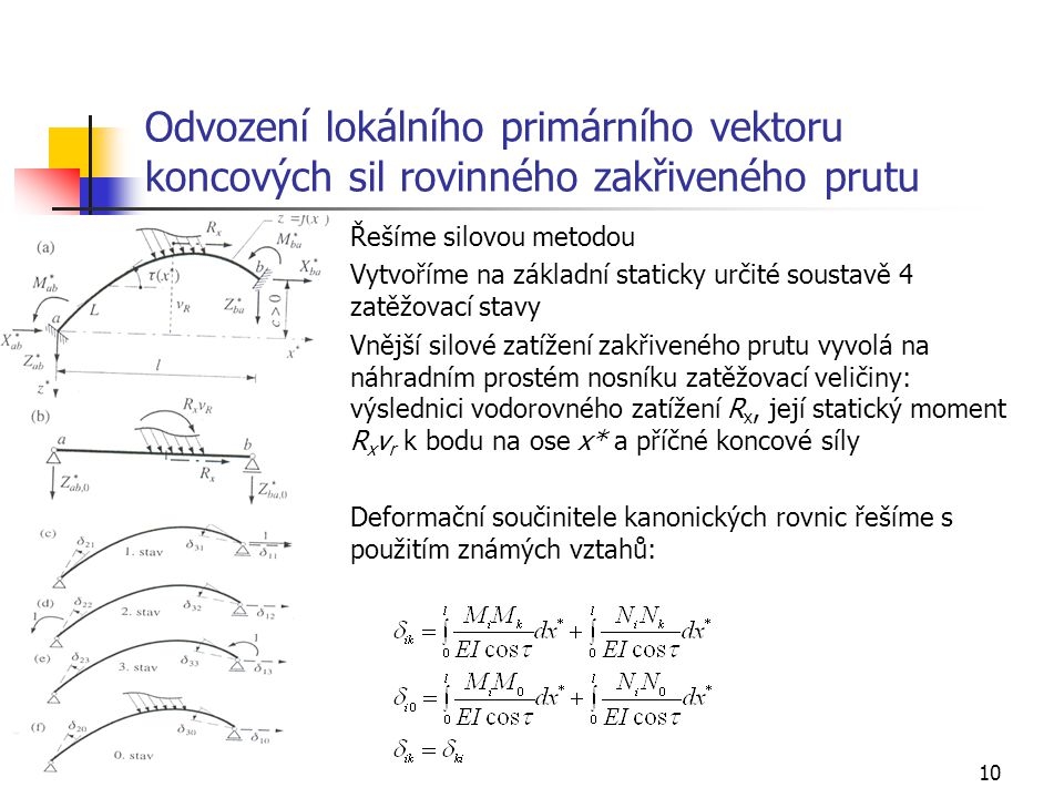 Odvození lokálního primárního vektoru koncových sil rovinného zakřiveného prutu