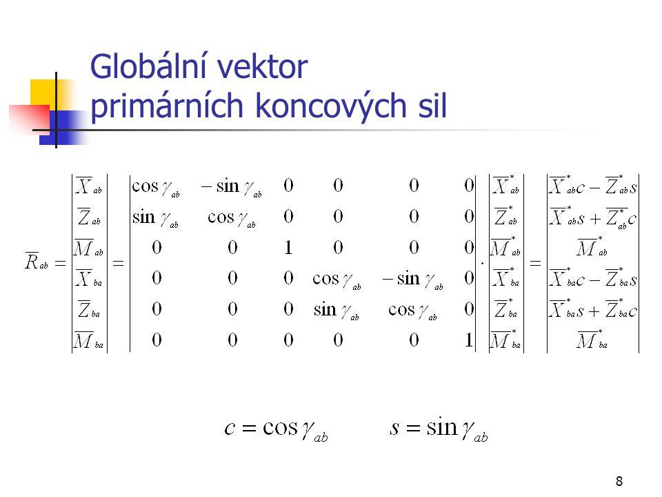 Globální vektor primárních koncových sil
