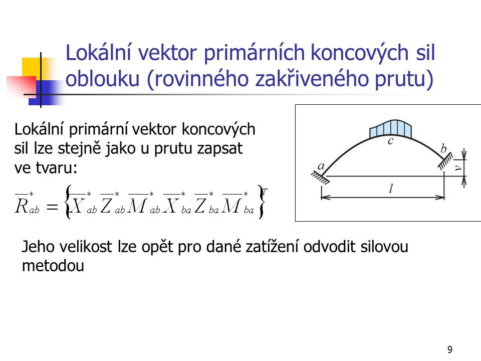 Lokální vektor primárních koncových sil oblouku (rovinného zakřiveného prutu)
