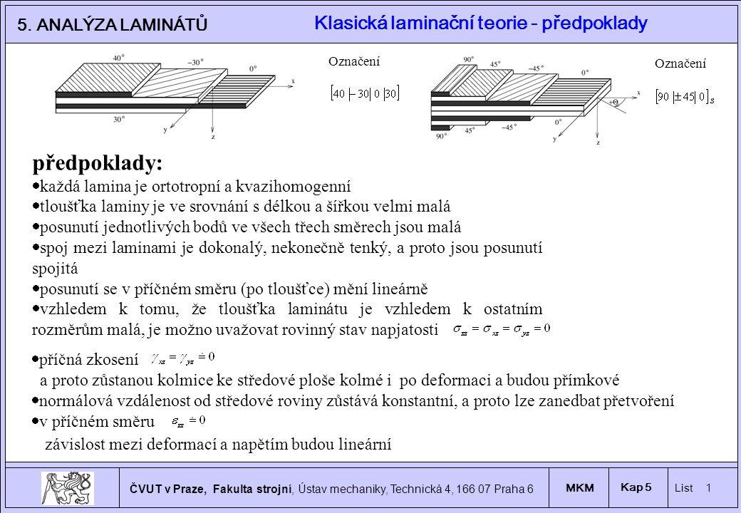 předpoklady: Klasická laminační teorie - předpoklady