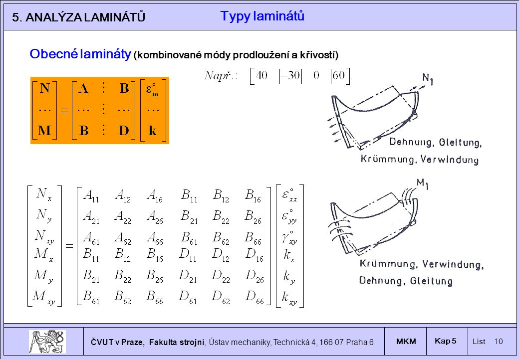 Obecné lamináty (kombinované módy prodloužení a křivostí)