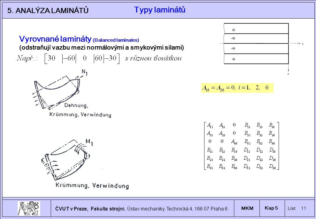 Vyrovnané lamináty (Balanced laminates)
