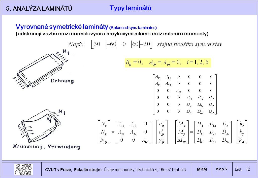 Vyrovnané symetrické lamináty (Balanced sym. laminates)