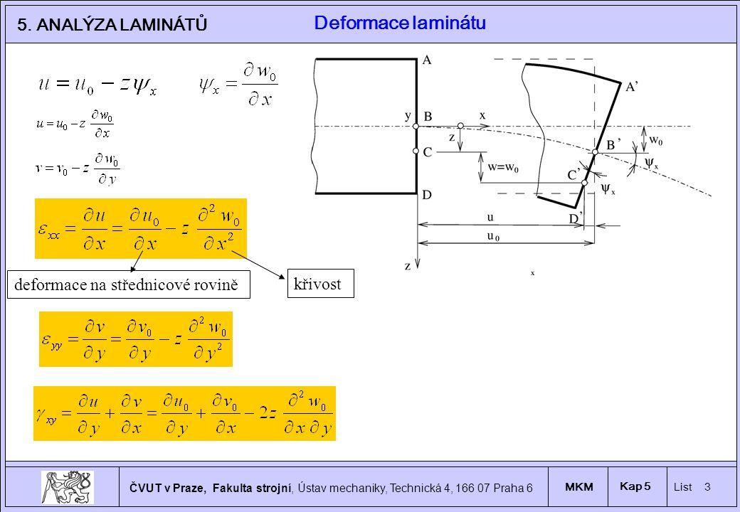 Deformace laminátu 5. ANALÝZA LAMINÁTŮ deformace na střednicové rovině