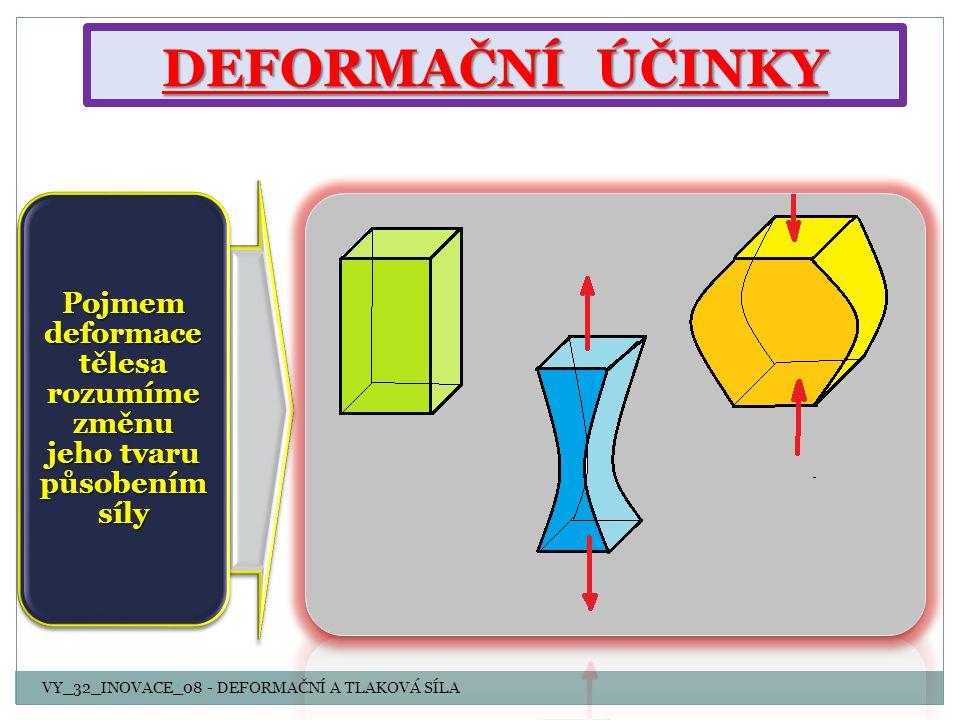 Pojmem deformace tělesa rozumíme změnu jeho tvaru působením síly