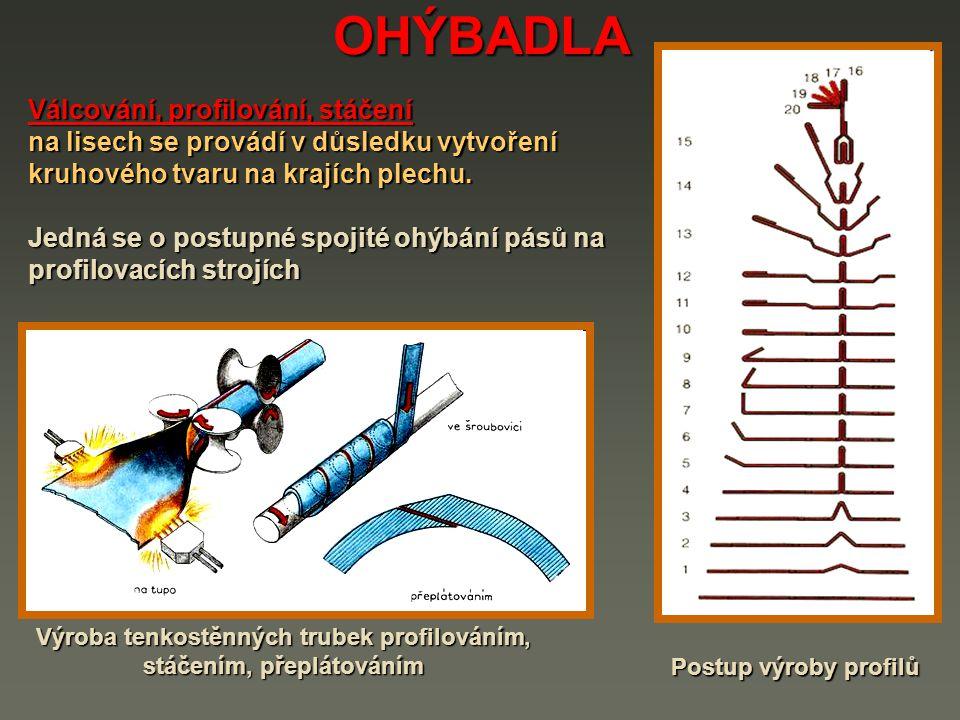 Výroba tenkostěnných trubek profilováním, stáčením, přeplátováním