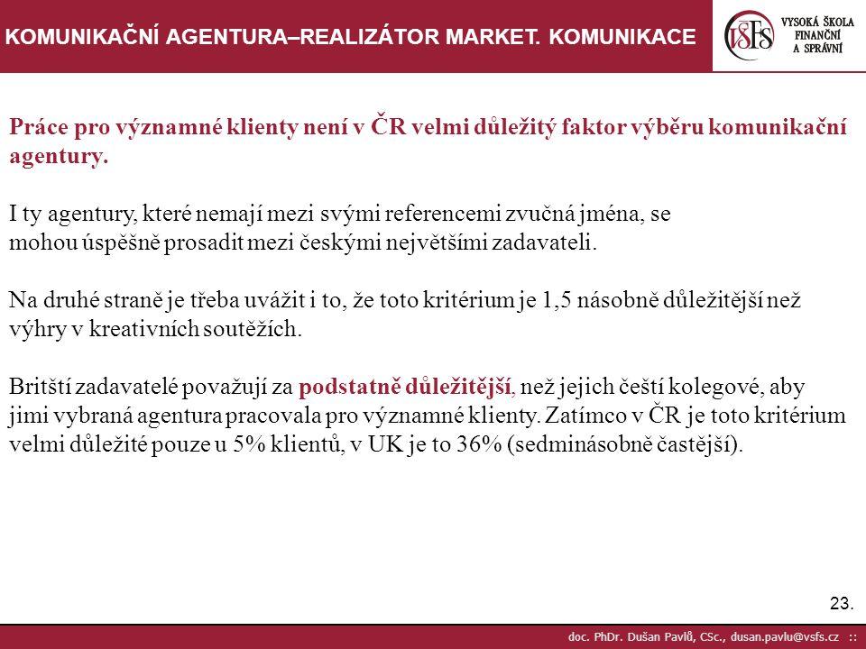 KOMUNIKAČNÍ AGENTURA–REALIZÁTOR MARKET. KOMUNIKACE