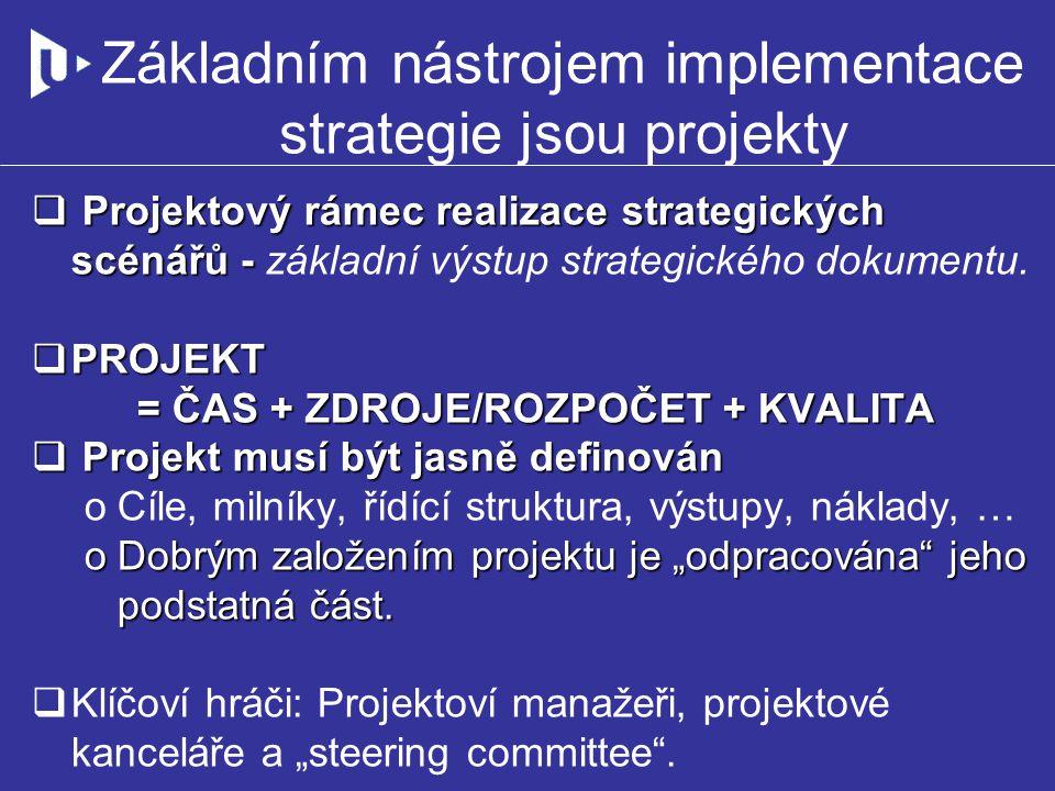 Základním nástrojem implementace strategie jsou projekty