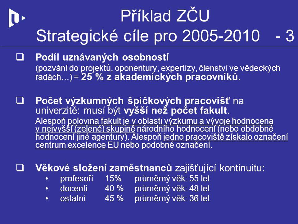 Příklad ZČU Strategické cíle pro 2005-2010 - 3