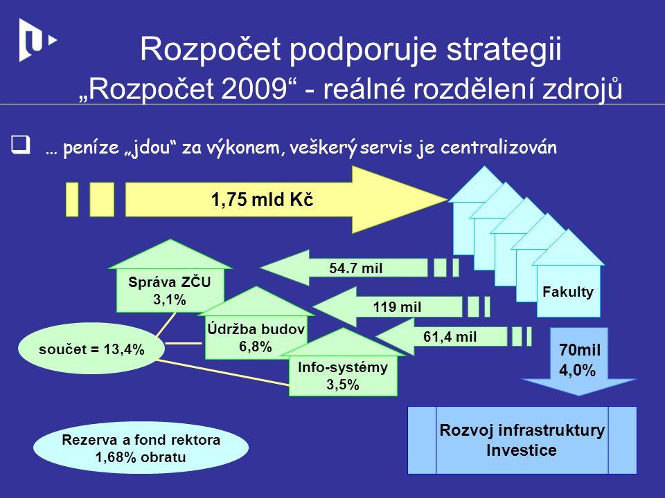 """Rozpočet podporuje strategii """"Rozpočet 2009 - reálné rozdělení zdrojů"""