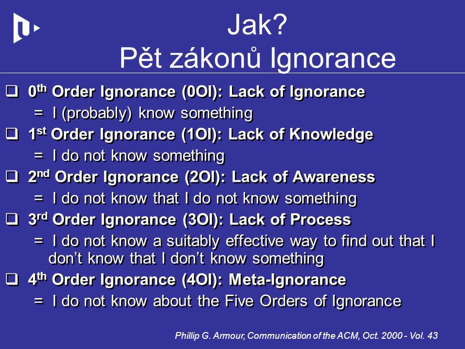 Jak Pět zákonů Ignorance