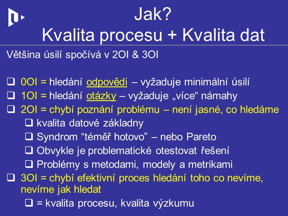 Jak Kvalita procesu + Kvalita dat
