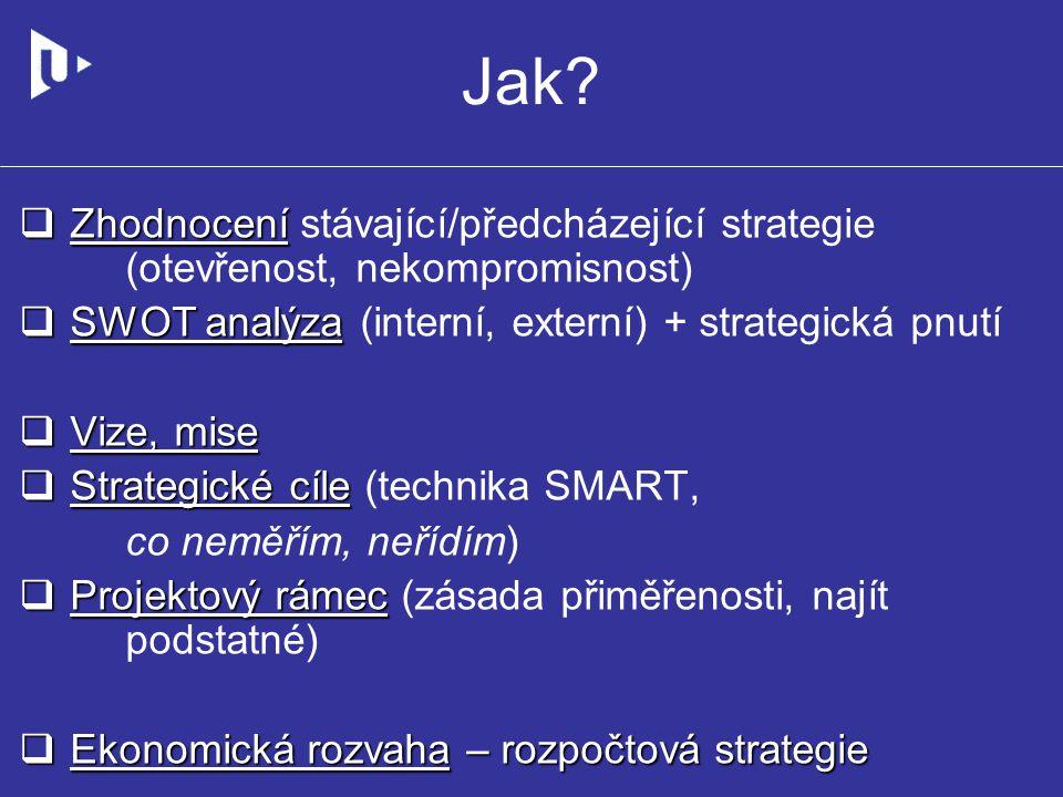 Jak Zhodnocení stávající/předcházející strategie (otevřenost, nekompromisnost) SWOT analýza (interní, externí) + strategická pnutí.