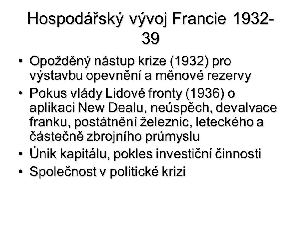Hospodářský vývoj Francie 1932-39