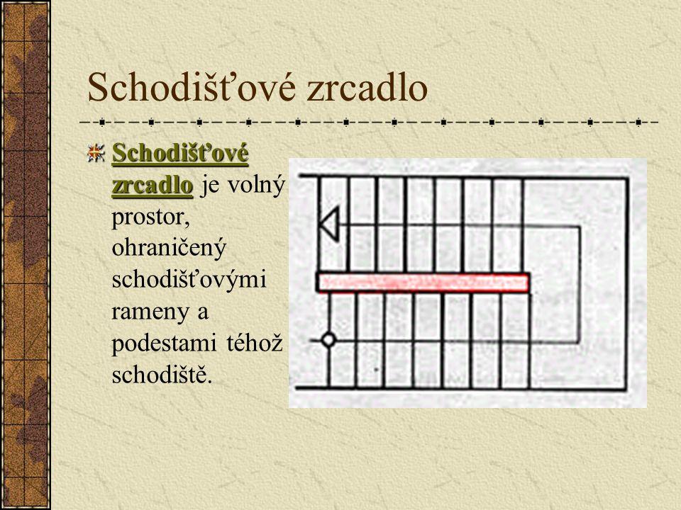 Schodišťové zrcadlo Schodišťové zrcadlo je volný prostor, ohraničený schodišťovými rameny a podestami téhož schodiště.