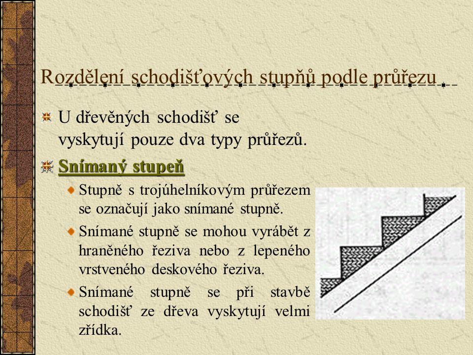 Rozdělení schodišťových stupňů podle průřezu