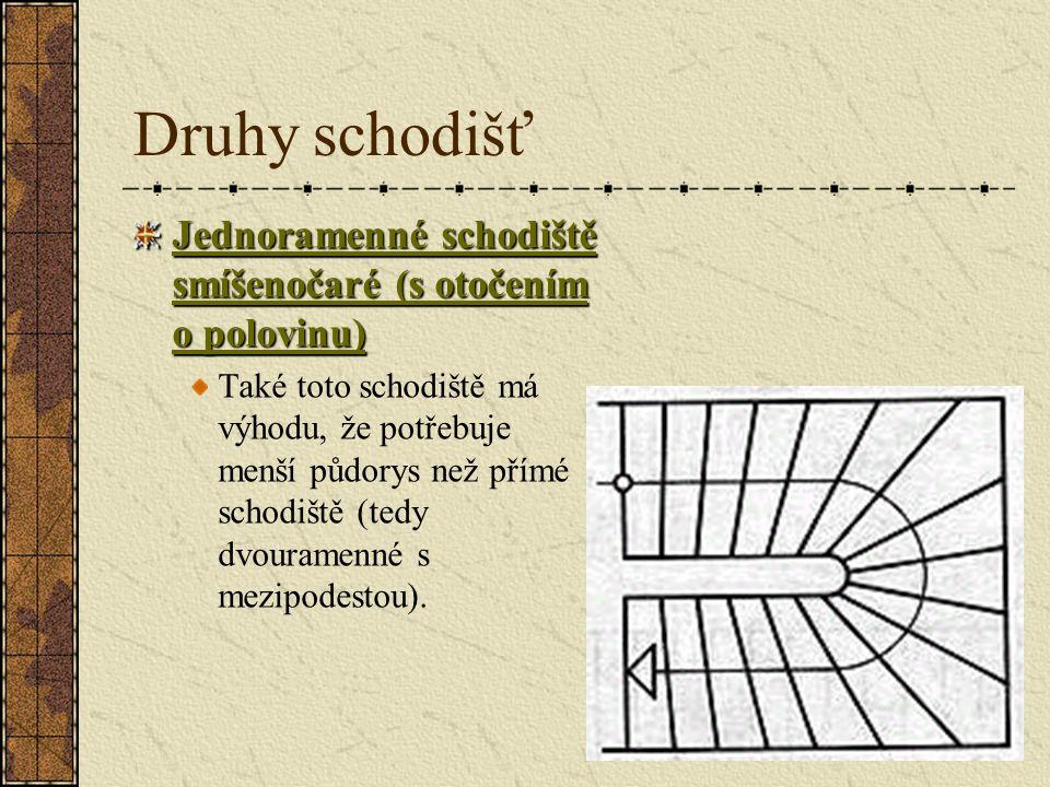 Druhy schodišť Jednoramenné schodiště smíšenočaré (s otočením o polovinu)